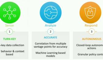 Citrix Analytics Mimarisi